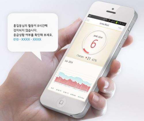 리본(LivOn) 서비스 사용시 문자 메시지와 앱으로 노인의 건강과 안전을 파악할 수 있다./사진=하이디어솔루션즈