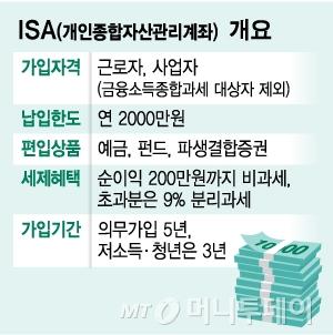 /제공=금융위원회