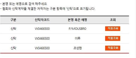 한국음악저작권협회에 'FAMOUSBRO'를 검색한 결과 Famousbro와 가수이루, 조성현이 동일인으로 나왔다. /사진=신지수 기자