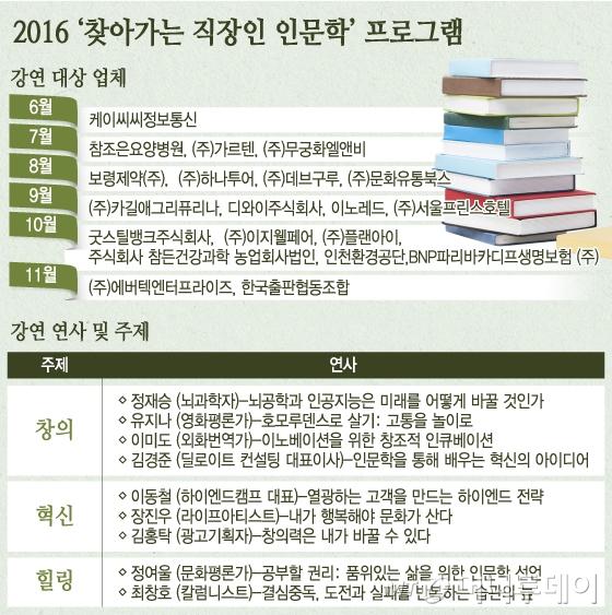 """""""인문학 강의가 찾아왔다, 우리 회사로~"""""""