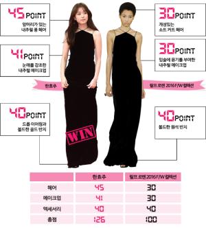 한효주 vs 모델, '랄프 로렌' 블랙 백리스 드레스…승자는?