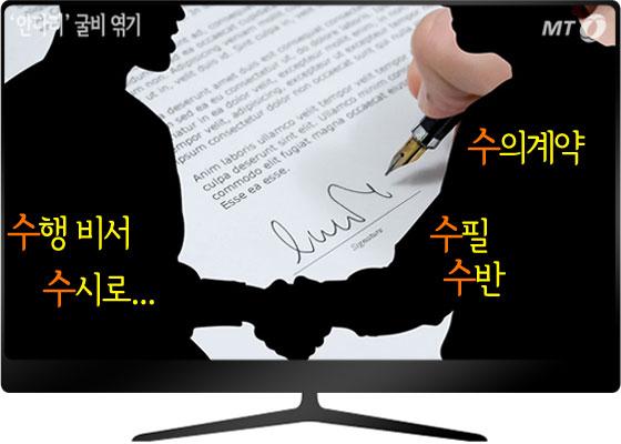 MS·한글… 국감 달군 말 '수의계약'은 무슨 뜻?