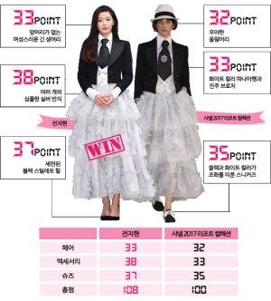 전지현 vs 모델, 샤넬 '숏 재킷+시스루 드레스' 대결