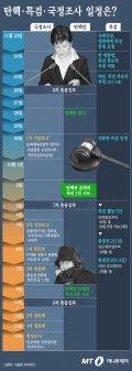 [그래픽뉴스] '탄핵·특검·국정조사' 초유의 동시진행, 일정은?