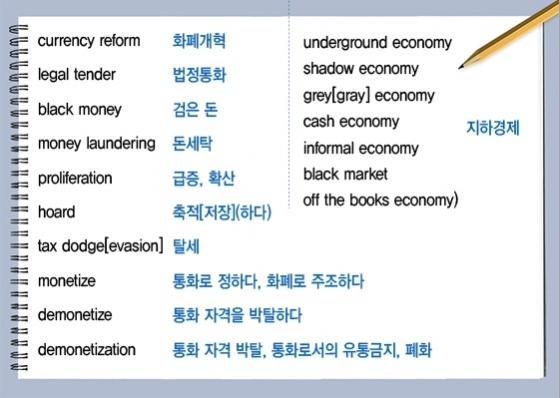 [김신회의 세계경제 영어路](36)印, '검은돈' 척결 화폐개혁 성공할까
