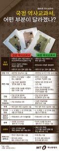 [그래픽뉴스]국정 역사교과서, 뭐가 달라졌나?