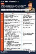 [그래픽뉴스]박근혜 대통령이 어쨌길래… 탄핵안 요약