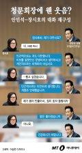[그래픽뉴스]청문회장에 웃음이? 안민석-장시호 대화 재구성
