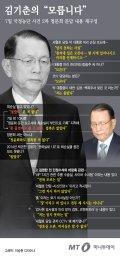 """[그래픽뉴스] 김기춘의 """"모릅니다""""…  청문회 문답 재구성"""