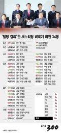 [그래픽뉴스]강남권 줄줄이… 與 탈당 34명 지역구
