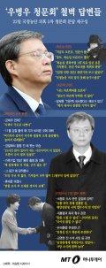 [그래픽뉴스]'철벽방어'… 우병우의 청문회 답변들