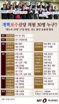 [그래픽뉴스]개혁보수신당 의원 30명 누구?