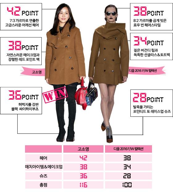 고소영 vs 모델, '디올 카멜 코트' 패션 대결…승자는?