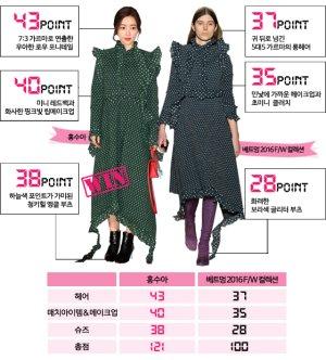 홍수아 vs 모델, 베트멍 '시폰 롱원피스' 스타일링…승자는?