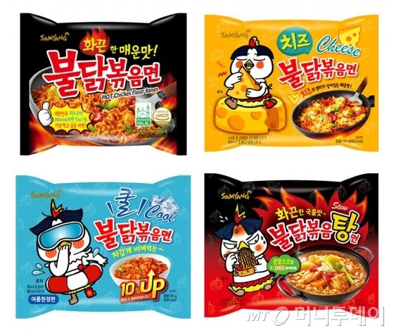 """""""수출이 살 길"""" 삼양식품, '닭의 해' 불닭볶음면에 사활 건다"""