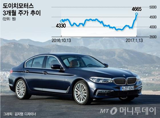"""""""7년 만에"""" BMW 뉴5 출시에 웃는 도이치모터스"""