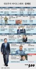 [그래픽뉴스]대선주자 바이오그래피-문재인