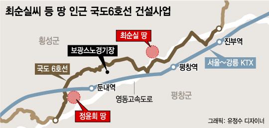 [단독]평창올림픽 4000억 국도6호선 공사 미스터리