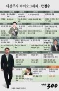 [그래픽뉴스]대선주자 바이오그래피-안철수
