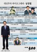 [그래픽뉴스]대선주자 바이오그래피-남경필 경기도지사
