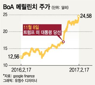 주식 '상투' 잡고 9년간 기다린 투자자