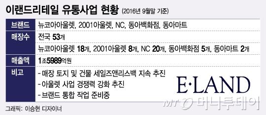 [단독]NC 평촌점 접는다…이랜드 유통사업 '긴축경영'