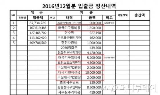 박사모에서 공개한 2016년 12월 탄기국 입·출금 정산내역./ 사진제공=박사모