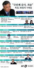 """[그래픽뉴스] """"국민께 감사, 죄송""""…특검 수사일지"""