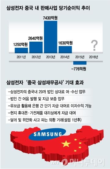 [단독]삼성전자도 사드 보복…中 '삼성재무공사' 인가 불발