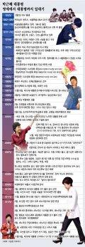 [그래픽뉴스]박근혜 대통령 영애에서 대통령까지 일대기