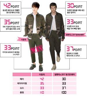 이동욱 vs 모델, '발렌티노 재킷' 대결…완벽 밀리터리 룩
