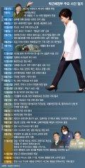 [그래픽뉴스]박근혜정부 주요 사건 일지