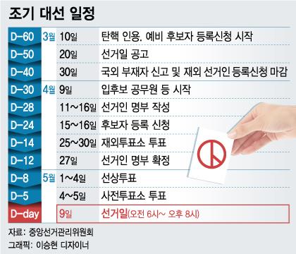 [그래픽뉴스]5월 9일 대선 실시 일정