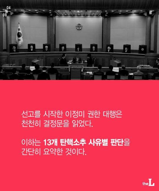 [카드뉴스] 13개 탄핵소추 사유별 헌재 판단