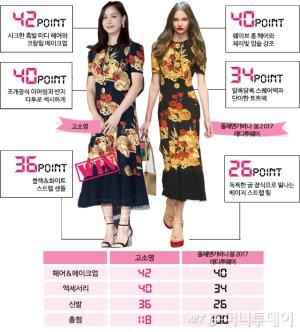 고소영 vs 모델, '돌체앤가바나' 원피스…같은 옷 다른 느낌