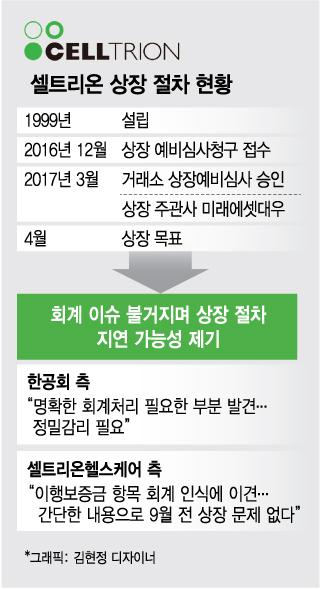 [단독]셀트리온헬스케어 상장 늦춰진다…'회계'문제 발목잡아