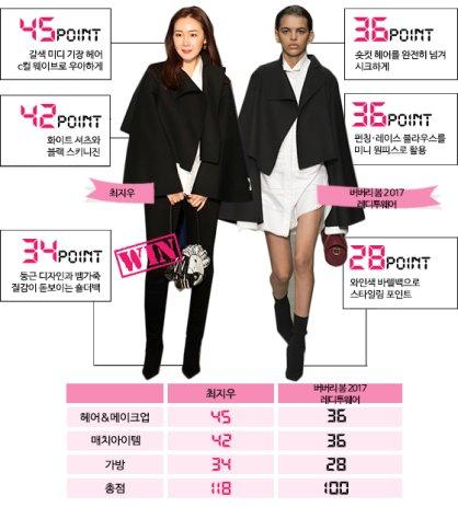 최지우 vs 모델, '버버리 재킷' 대결…우아한 오피스룩