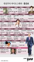 [그래픽뉴스]대선주자 바이오그래피-홍준표