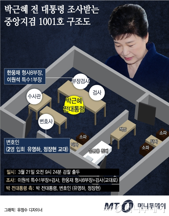 """檢 """"영상녹화조사 안한다…朴 측 부동의"""""""