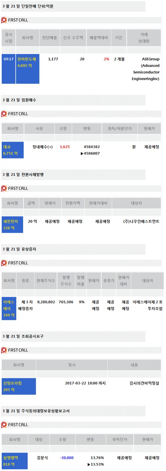 [주식정보]21일 상장사 공시현황