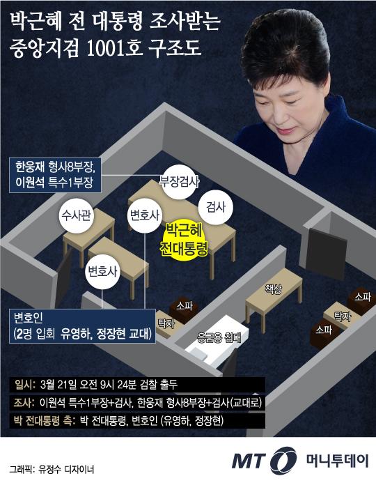 [그래픽뉴스]박근혜 전 대통령 조사받는 중앙지검 1001호는?