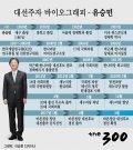 [그래픽뉴스]대선주자 바이오그래피-유승민
