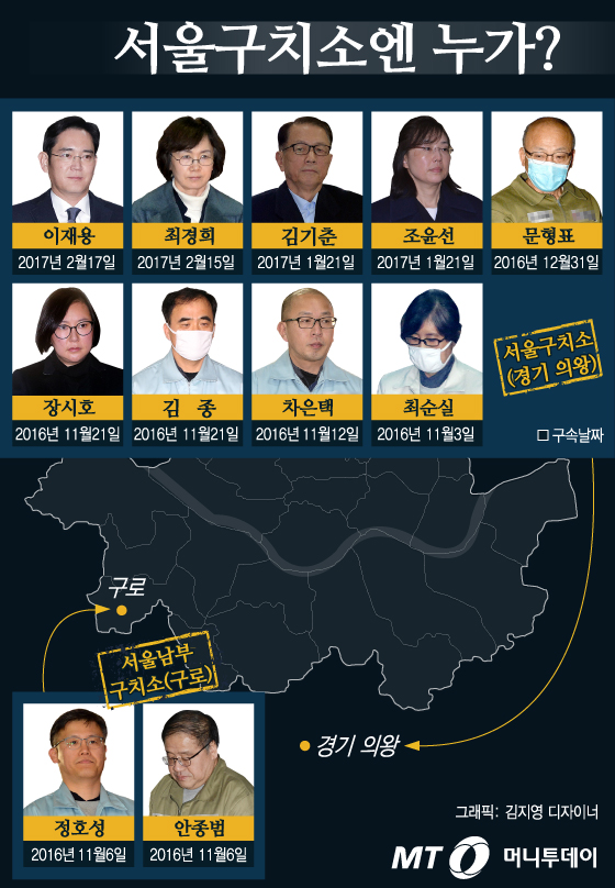 박근혜 전 대통령과 함께 서울구치소에서 함께 지낼 '국정농단' 연루 의혹을 받고 있는 수감자들.