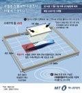 [그래픽뉴스] 873일만에…세월호 침몰해역 수중조사 어떻게?
