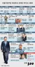 [그래픽뉴스]문재인 더불어민주당 후보 바이오그래피