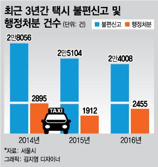 """""""아가씨 거긴 왜 가"""" 섬뜩한 택시…신고해도 무법질주"""