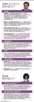 [그래픽뉴스]우병우·최순실 공소사실 요지