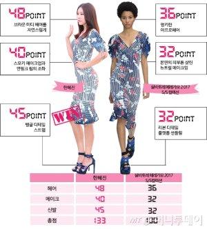 한혜진 vs 모델, '페레가모' 원피스 대결…