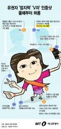 [그래픽뉴스] 유권자 '엄지척' 'V자' 인증샷 올해부터 허용