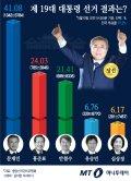 [그래픽뉴스] 제19대 대통령 선거 결과는?
